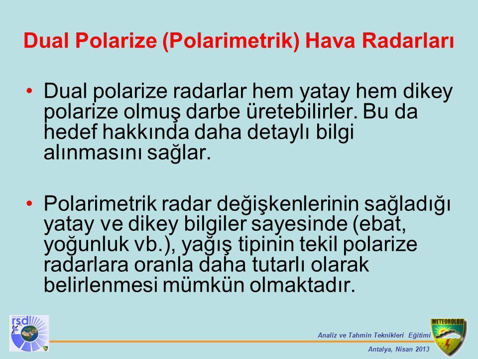 Dual Polarize (Polarimetrik) Hava Radarları