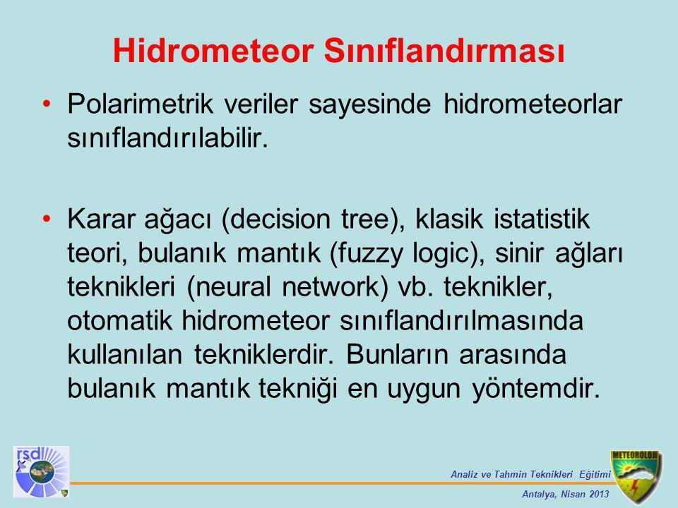 Hidrometeor Sınıflandırması