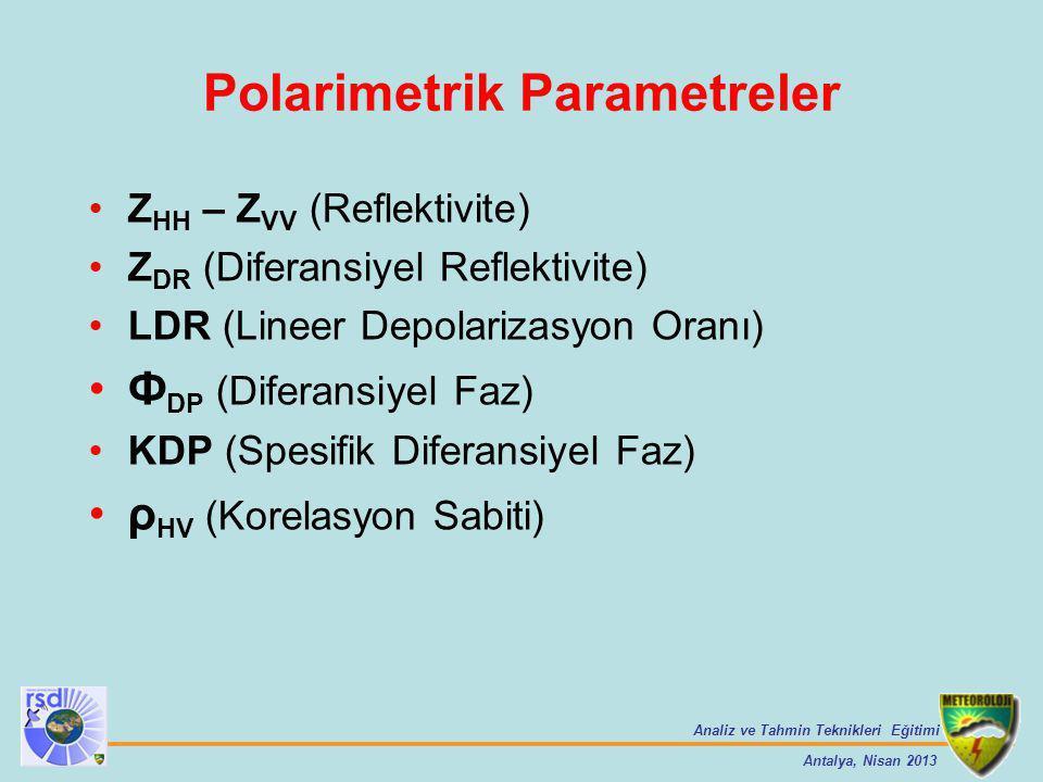 Polarimetrik Parametreler