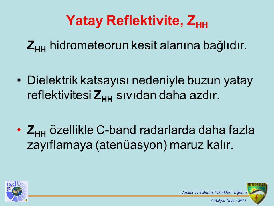 Yatay Reflektivite, ZHH