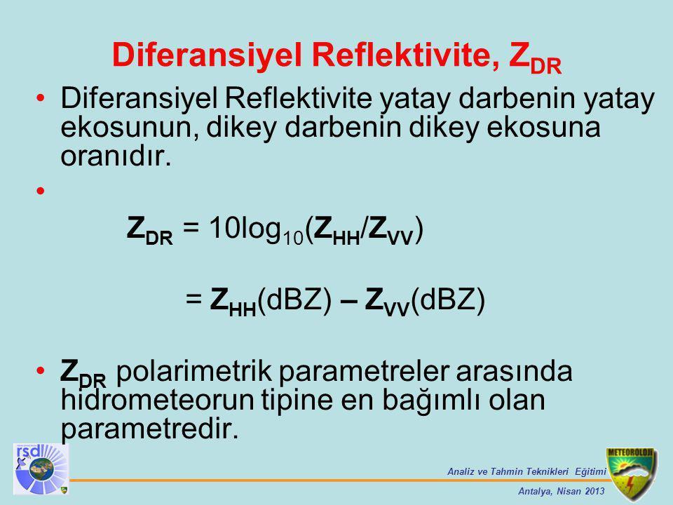 Diferansiyel Reflektivite, ZDR