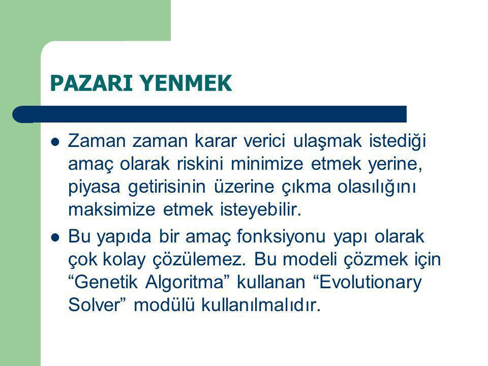 PAZARI YENMEK
