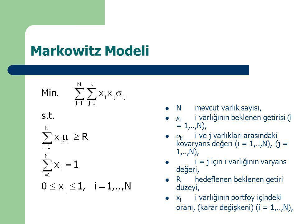 Markowitz Modeli N mevcut varlık sayısı,