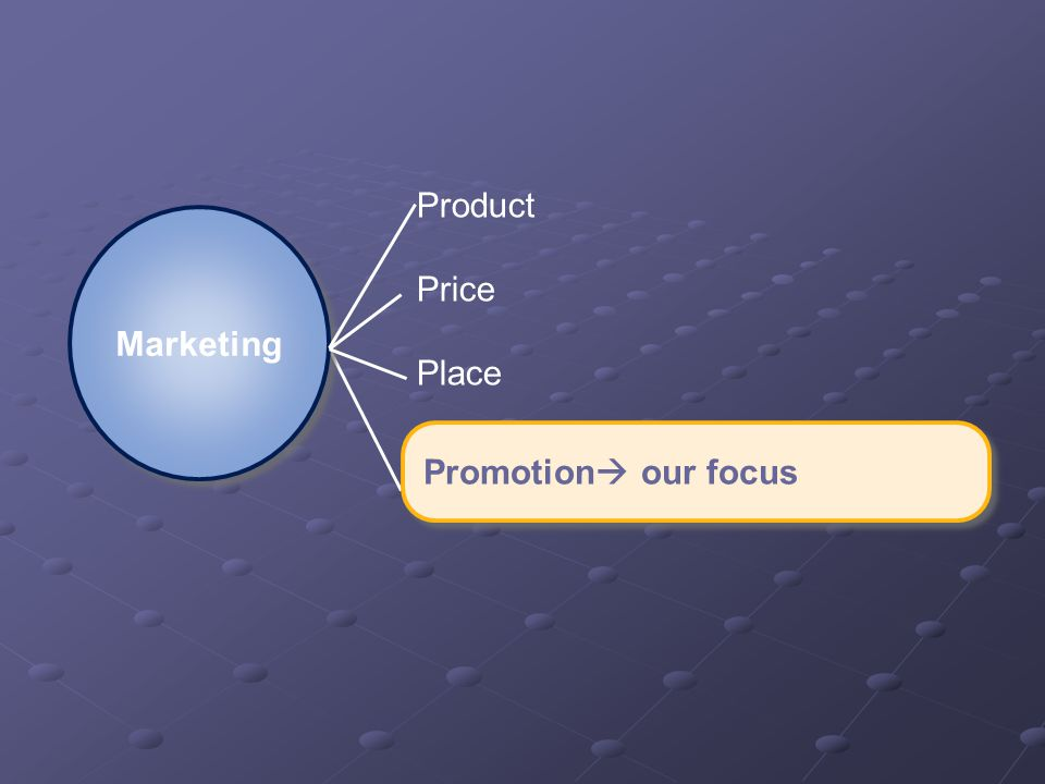 Product Price Place Marketing Promotion our focus