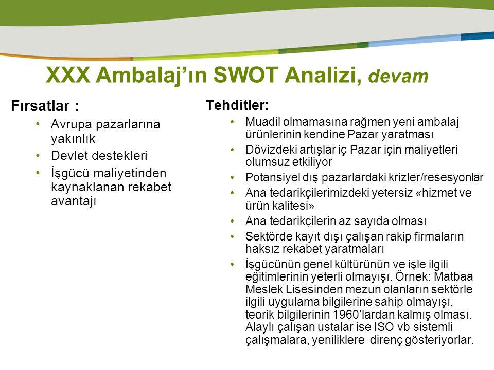 XXX Ambalaj'ın SWOT Analizi, devam