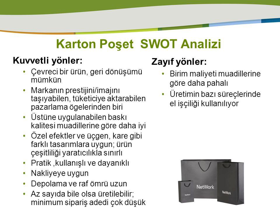 Karton Poşet SWOT Analizi