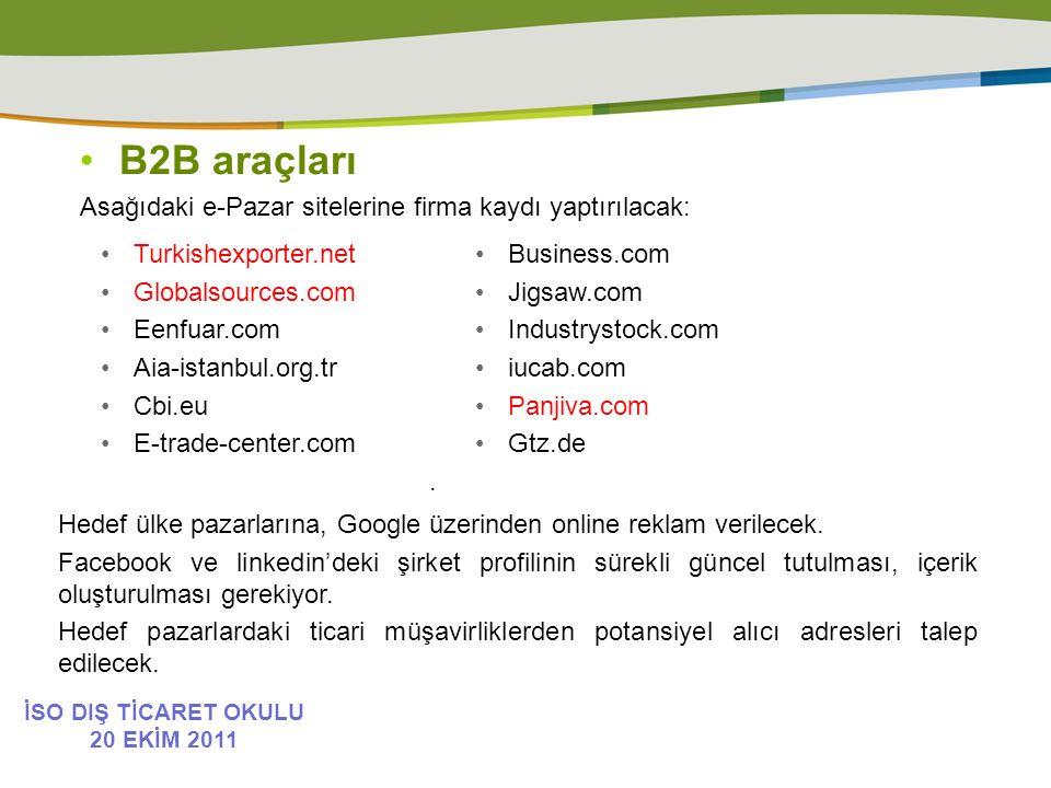 B2B araçları Asağıdaki e-Pazar sitelerine firma kaydı yaptırılacak: