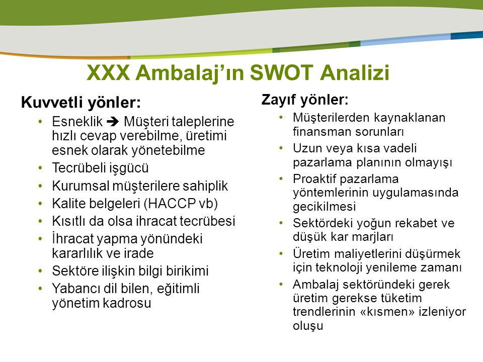 XXX Ambalaj'ın SWOT Analizi