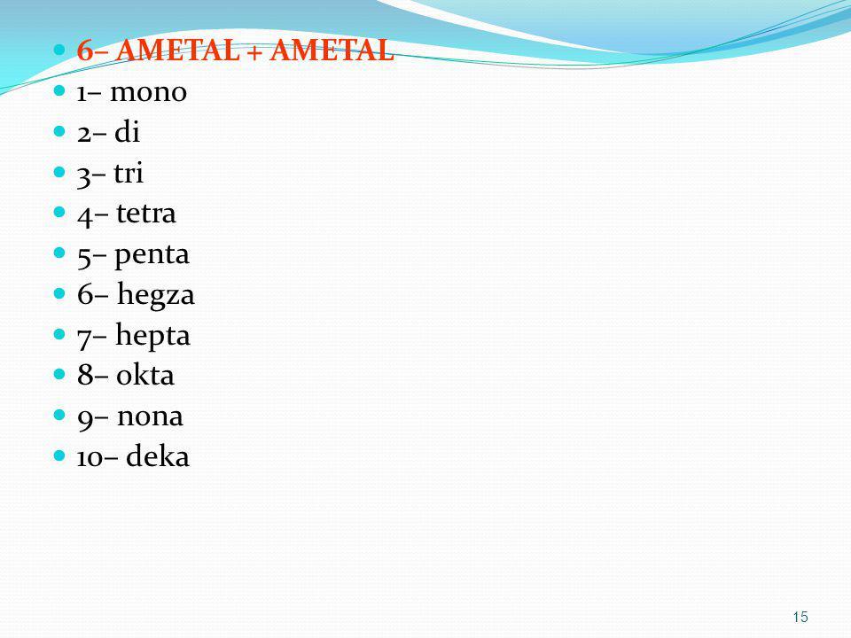 6– AMETAL + AMETAL 1– mono. 2– di. 3– tri. 4– tetra. 5– penta. 6– hegza. 7– hepta. 8– okta. 9– nona.