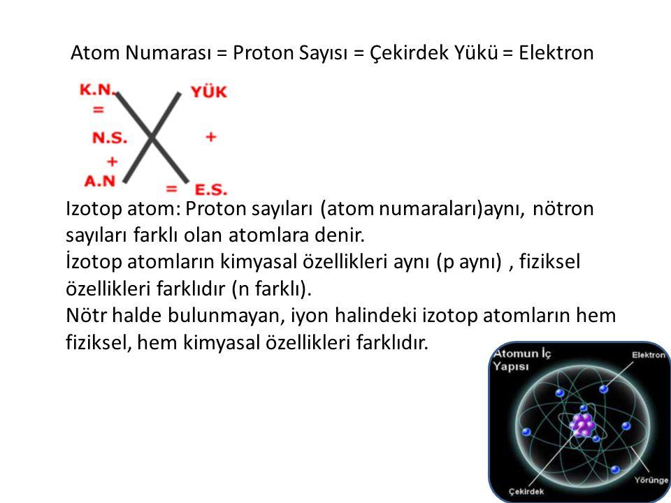 Atom Numarası = Proton Sayısı = Çekirdek Yükü = Elektron Sayısı İzotop atom: Proton sayıları (atom numaraları)aynı, nötron sayıları farklı olan atomlara denir.