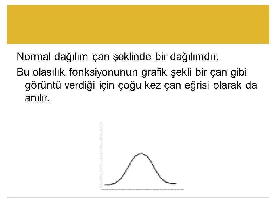 Normal dağılım çan şeklinde bir dağılımdır