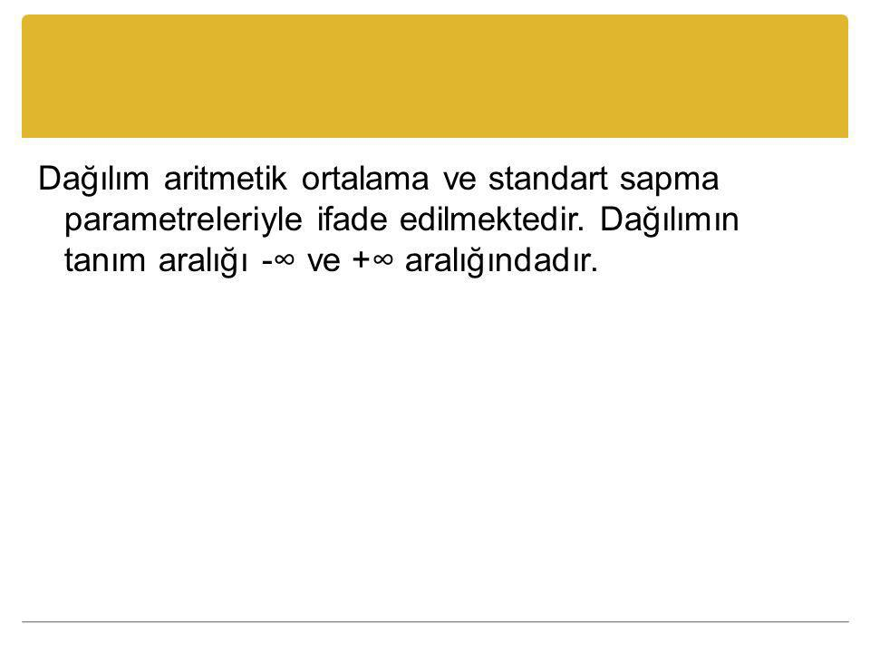 Dağılım aritmetik ortalama ve standart sapma parametreleriyle ifade edilmektedir.