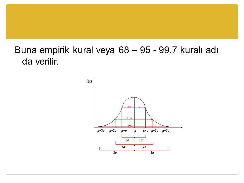 Buna empirik kural veya 68 – 95 - 99.7 kuralı adı da verilir.