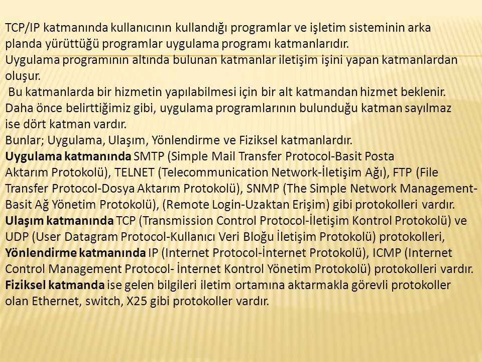 TCP/IP katmanında kullanıcının kullandığı programlar ve işletim sisteminin arka