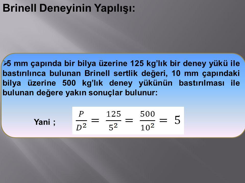 Brinell Deneyinin Yapılışı: