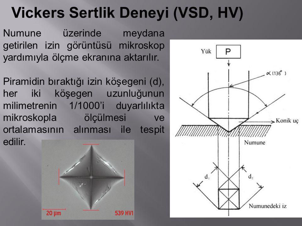 Vickers Sertlik Deneyi (VSD, HV)