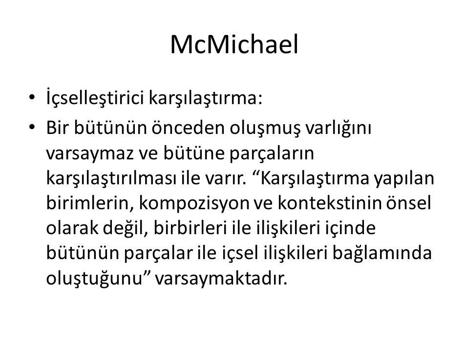 McMichael İçselleştirici karşılaştırma: