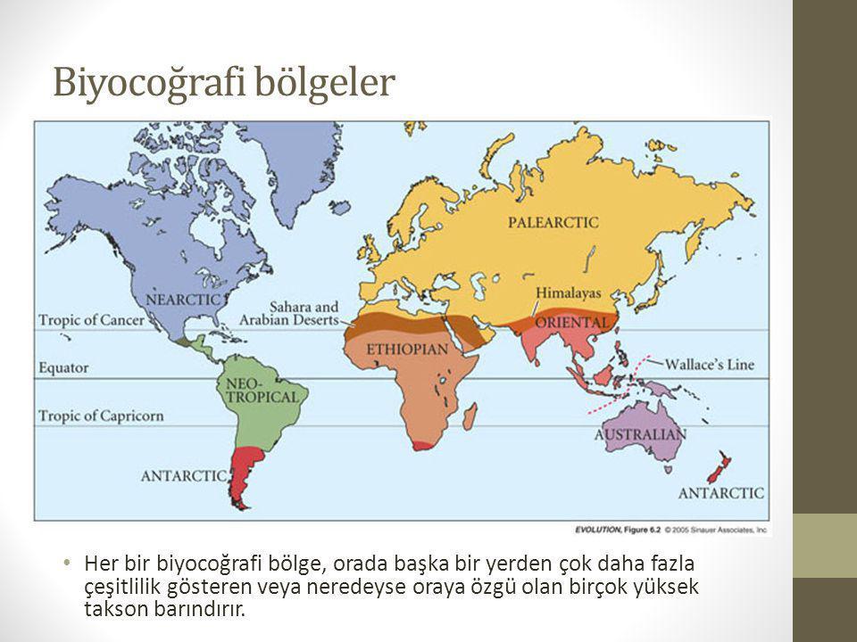 Biyocoğrafi bölgeler