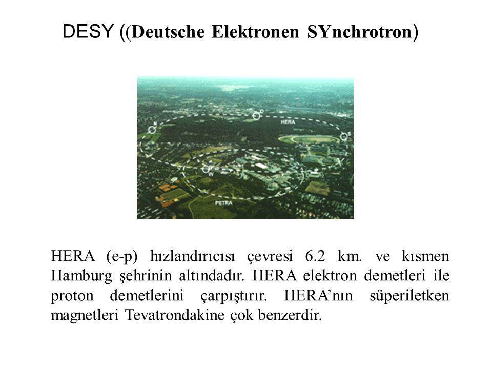 DESY ((Deutsche Elektronen SYnchrotron)
