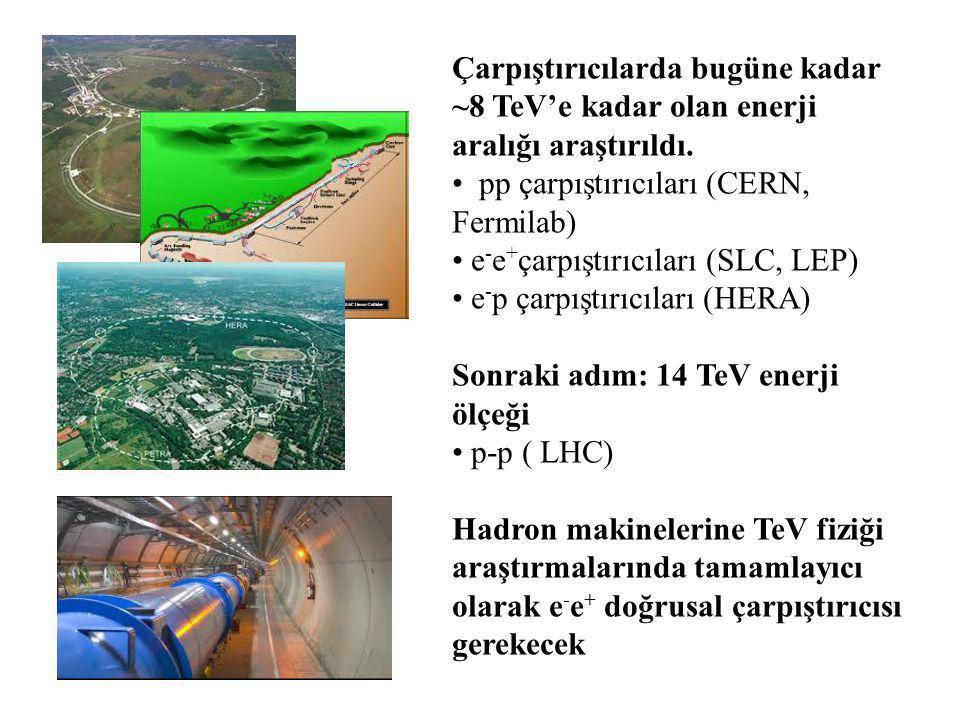 Çarpıştırıcılarda bugüne kadar ~8 TeV'e kadar olan enerji aralığı araştırıldı.