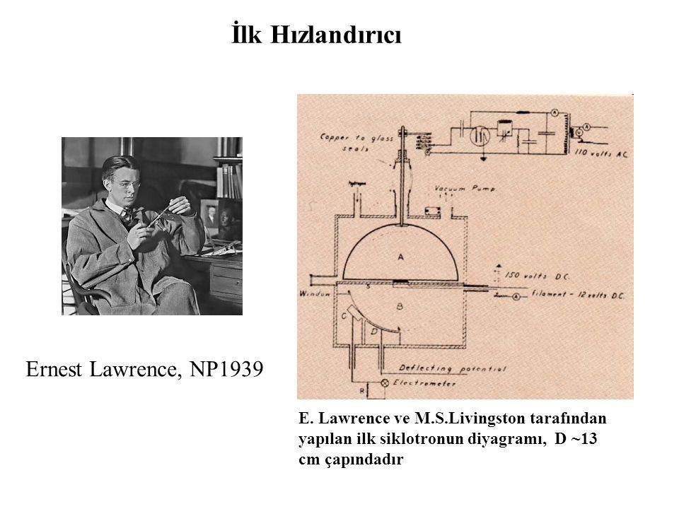 İlk Hızlandırıcı Ernest Lawrence, NP1939