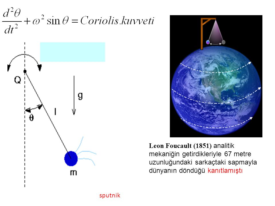Leon Foucault (1851) analitik mekaniğin getirdikleriyle 67 metre uzunluğundaki sarkaçtaki sapmayla dünyanın döndüğü kanıtlamıştı