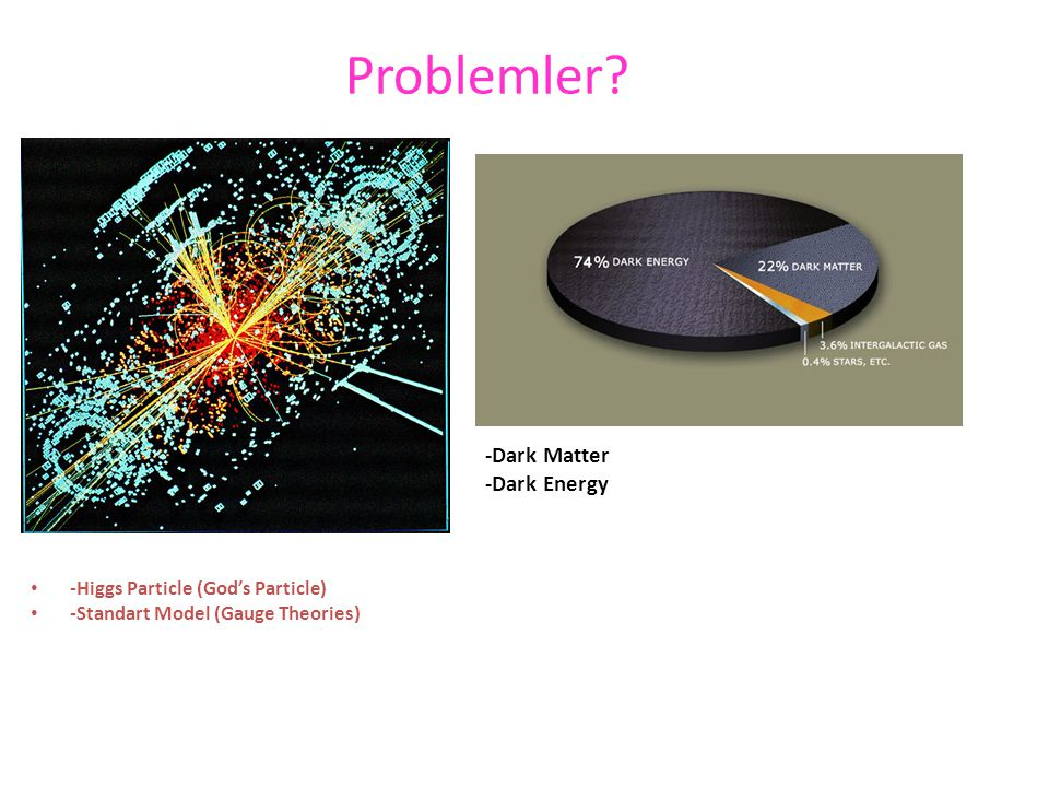 Problemler -Dark Matter -Dark Energy -Higgs Particle (God's Particle)