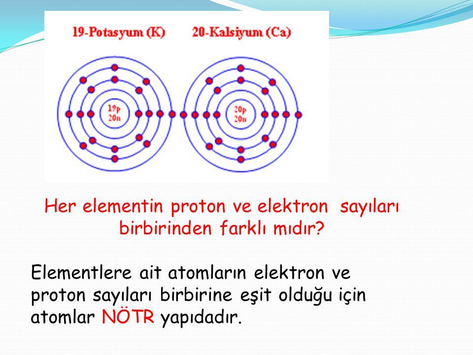 Her elementin proton ve elektron sayıları birbirinden farklı mıdır