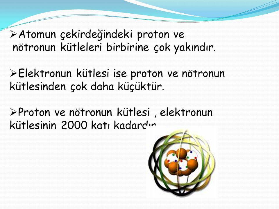Atomun çekirdeğindeki proton ve