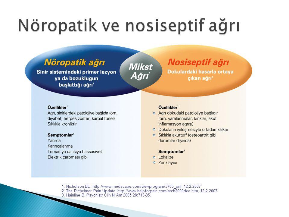 Nöropatik ve nosiseptif ağrı