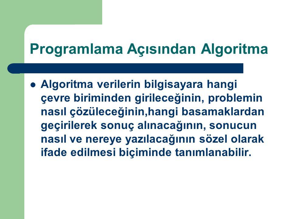Programlama Açısından Algoritma