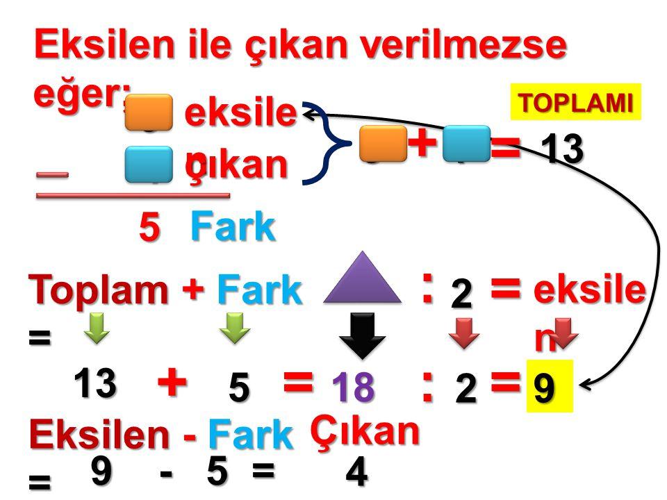 + = : = + = : = Eksilen ile çıkan verilmezse eğer; eksilen 9 9 4 13