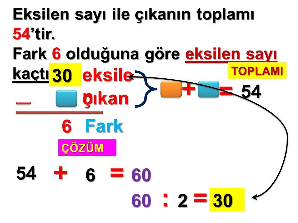 + = + = : = 30 eksilen 54 çıkan 6 Fark 54 6 60 60 2 30