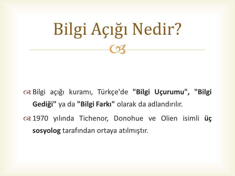Bilgi Açığı Nedir Bilgi açığı kuramı, Türkçe de Bilgi Uçurumu , Bilgi Gediği ya da Bilgi Farkı olarak da adlandırılır.