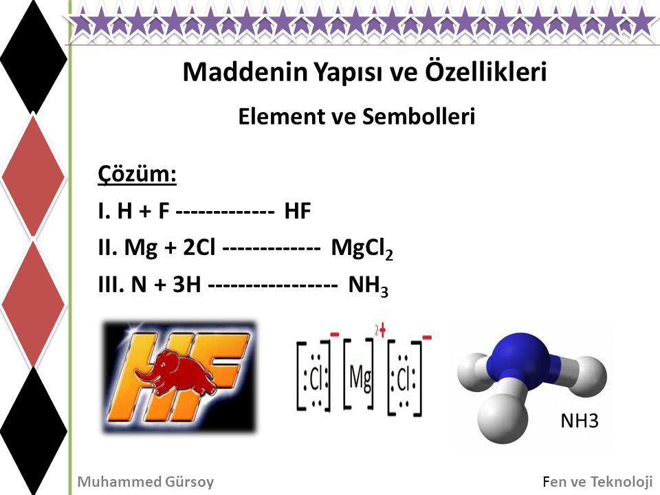 II. Mg + 2Cl ------------- MgCl2 III. N + 3H ----------------- NH3