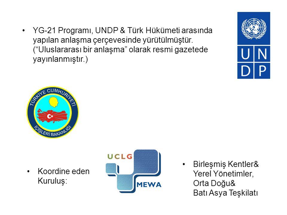YG-21 Programı, UNDP & Türk Hükümeti arasında yapılan anlaşma çerçevesinde yürütülmüştür. ( Uluslararası bir anlaşma olarak resmi gazetede yayınlanmıştır.)