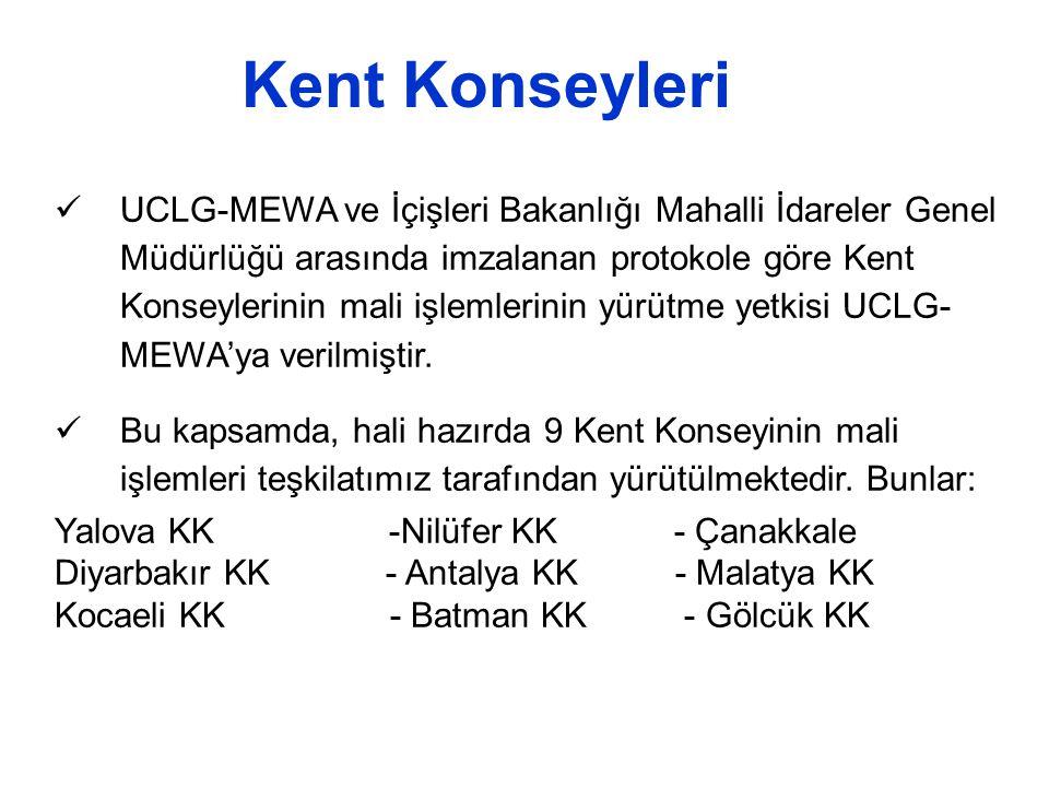 Kent Konseyleri