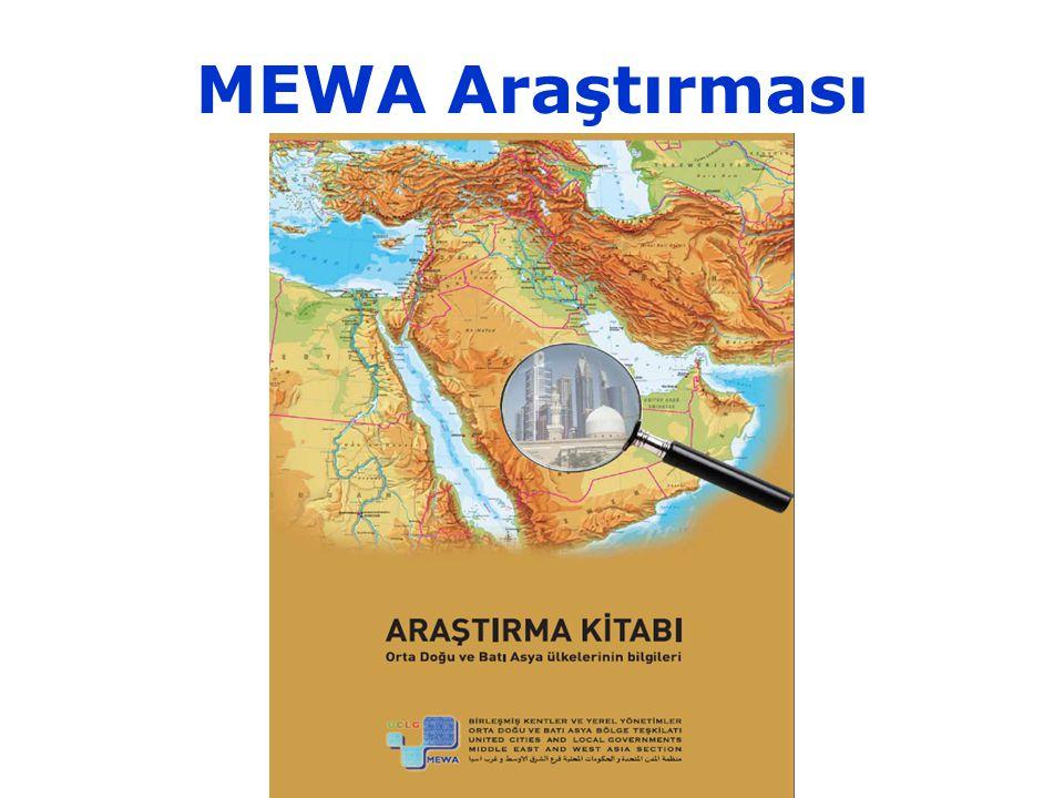MEWA Araştırması