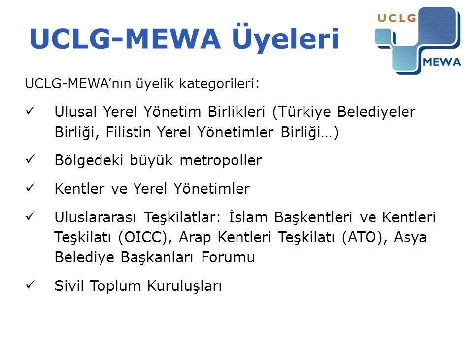 UCLG-MEWA Üyeleri UCLG-MEWA'nın üyelik kategorileri: