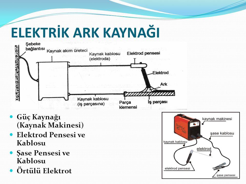 ELEKTRİK ARK KAYNAĞI Güç Kaynağı (Kaynak Makinesi)