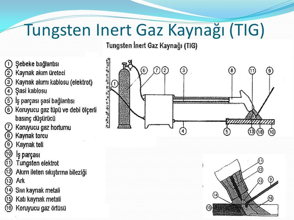 Tungsten Inert Gaz Kaynağı (TIG)