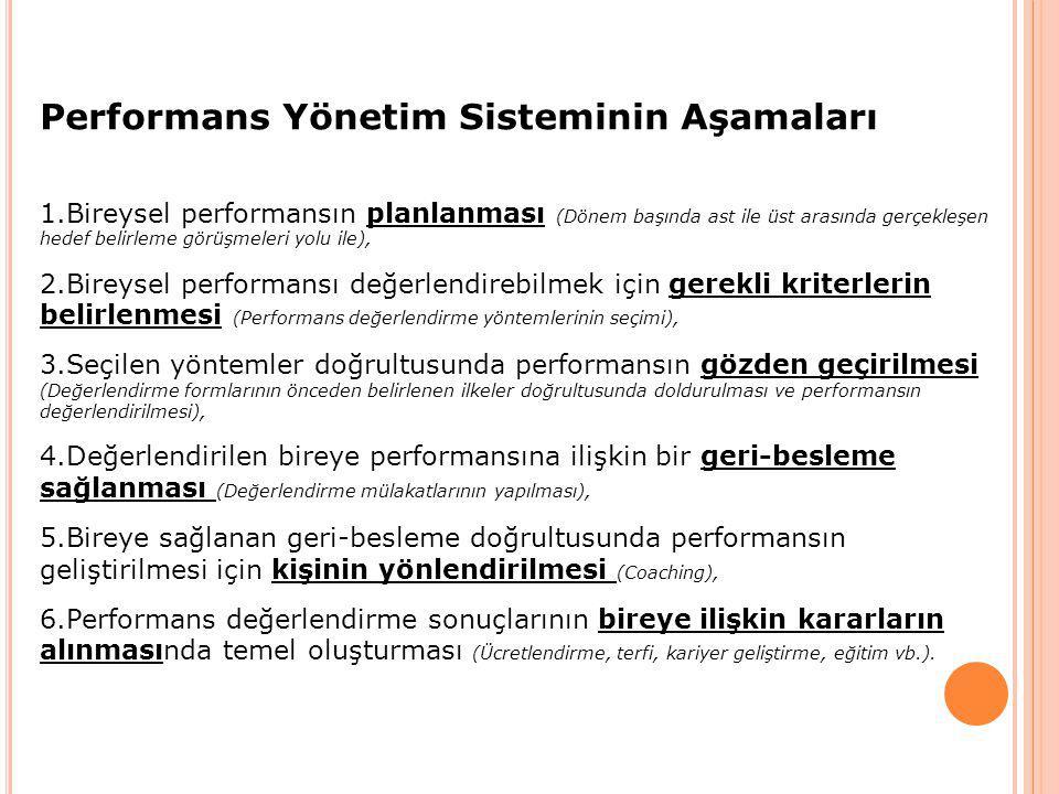 Performans Yönetim Sisteminin Aşamaları