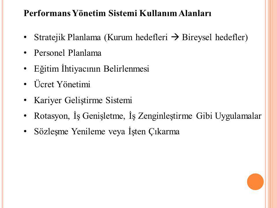 Performans Yönetim Sistemi Kullanım Alanları