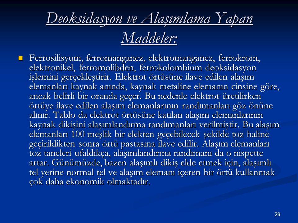 Deoksidasyon ve Alaşımlama Yapan Maddeler: