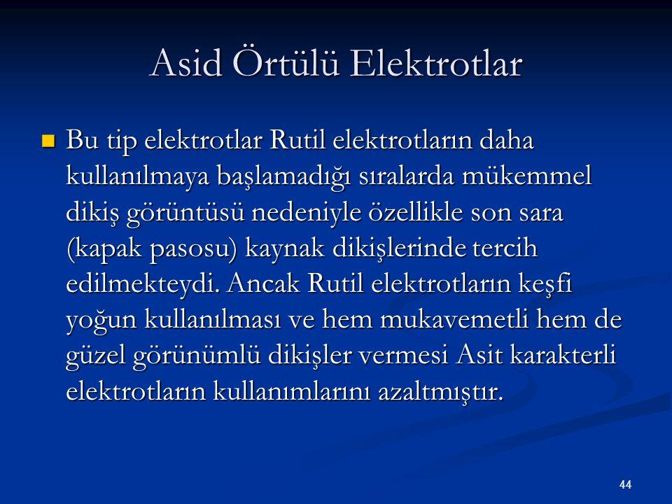 Asid Örtülü Elektrotlar