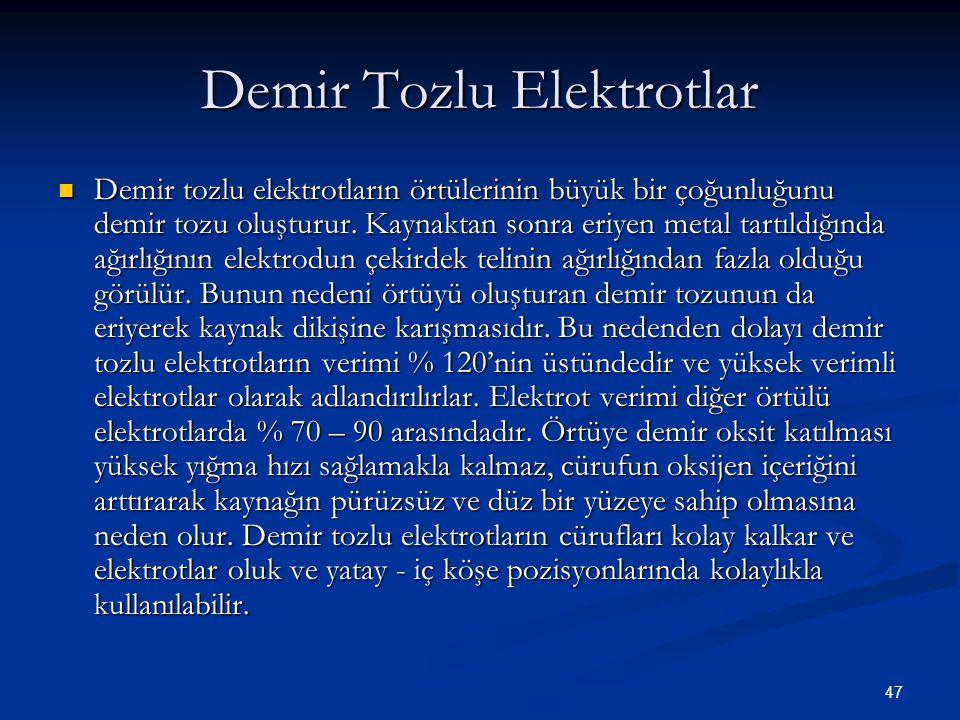 Demir Tozlu Elektrotlar