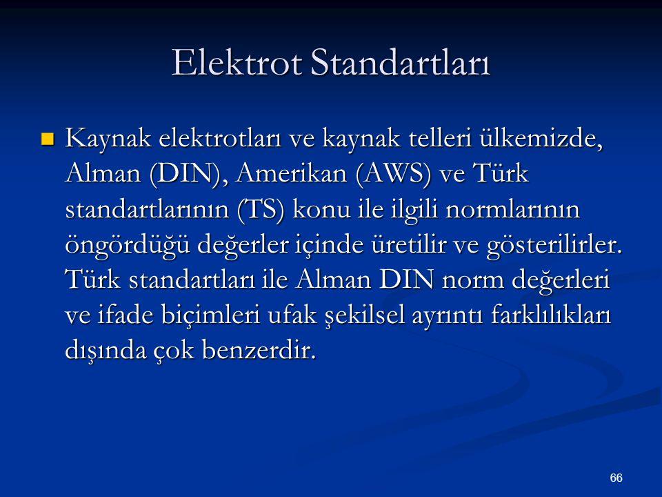 Elektrot Standartları