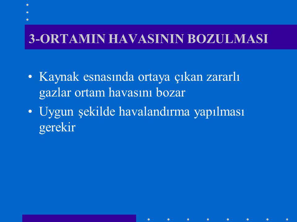 3-ORTAMIN HAVASININ BOZULMASI