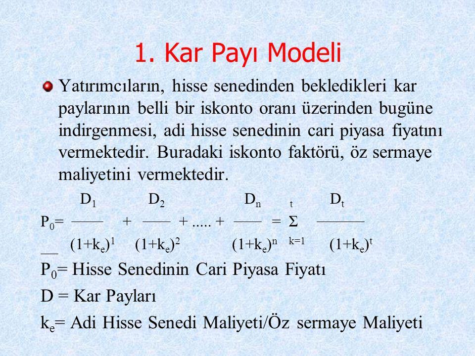 1. Kar Payı Modeli