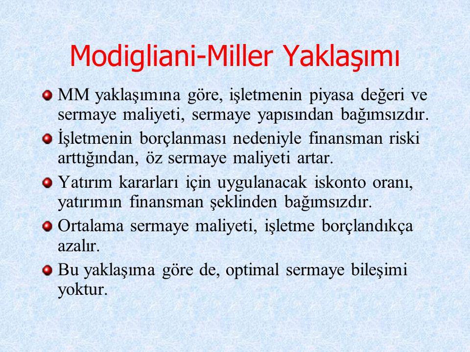 Modigliani-Miller Yaklaşımı